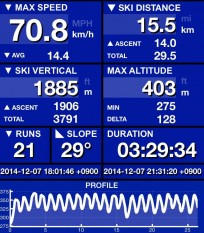 Ski Tracks GPSデータ